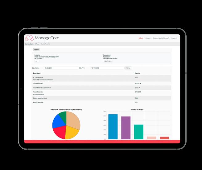 ManageCare - Analisi e statistiche